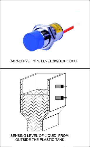 The Schematic Diagram Offig 1 For The Capacitive Liquid Level Sensor